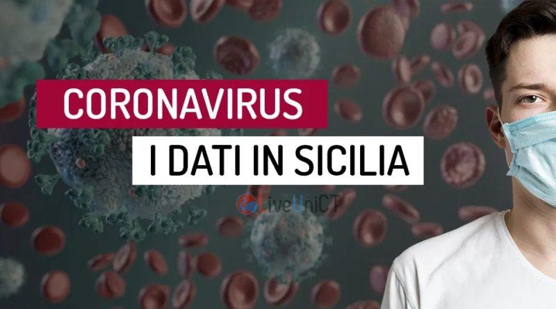 CORONAVIRUS IN SICILIA – 4 nuovi contagi