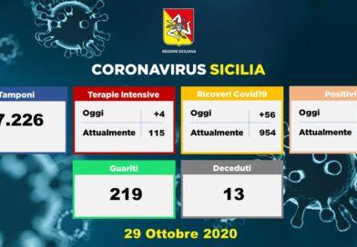 SICILIA –  13 morti e 789 nuovi contagi